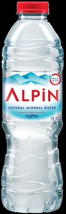 best mineral water